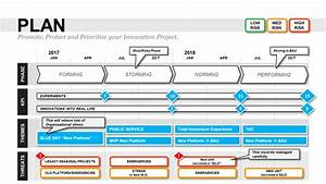 plan on a page template powerpoint ppt strategy roadmap With high level project plan template ppt
