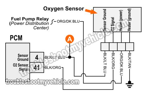 oxygen  sensor wiring diagram jeep