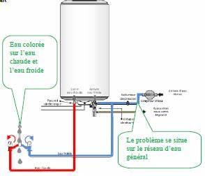 Probleme Chauffe Eau Electrique : un probl me d 39 eau color e provient il de mon chauffe eau ~ Melissatoandfro.com Idées de Décoration