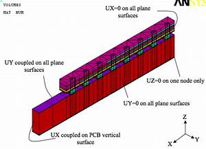 Need some help in setting boundary conditions in Abaqus ...