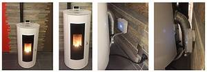 Poele A Gaz Avec Thermostat : test thermostat netatmo conseils thermiques ~ Premium-room.com Idées de Décoration