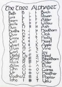 Celtic Tree Alphabet Ogham