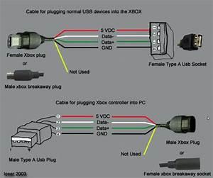M U00e9todos M U00e1s Comunes Para Hackear La Xbox A D U00eda De Hoy  1