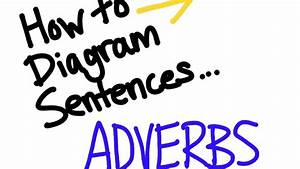 How To Diagram A Sentence  Adverbs   2