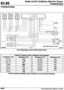 similiar freightliner fuse panel diagram keywords 2005 freightliner fuse panel diagram 2005 printable wiring