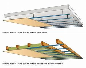 Faux Plafond Autoportant : choisir le type de faux plafond installer placo ~ Nature-et-papiers.com Idées de Décoration