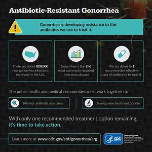 Std Prevention Infographics