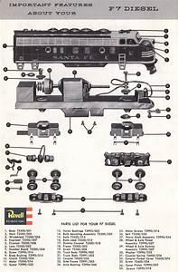 F7 Diesel