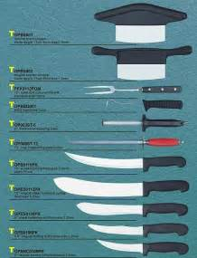 kitchen knives set reviews butcher knives products china products exhibition