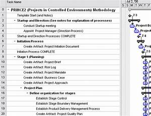 project plan in controlled environment prince2 project With prince2 project plan template free