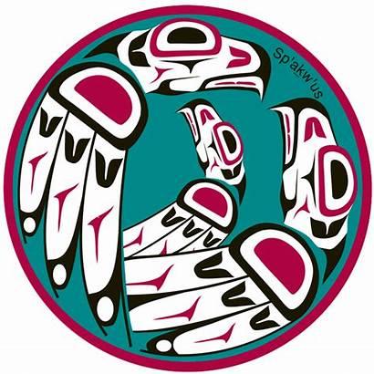 Financial Indigenous Retirement Organizations Benefits Communities
