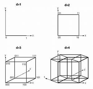 Hamming Abstand Berechnen : hamming abstand wikipedia ~ Themetempest.com Abrechnung