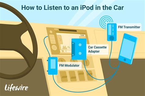 no aux in car an ipod in the car without an aux input