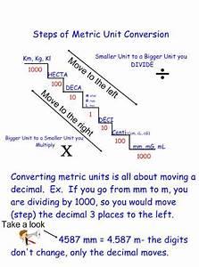 Nursing Math Conversion Chart Metric Conversion Chart Medical Math Nursing Math