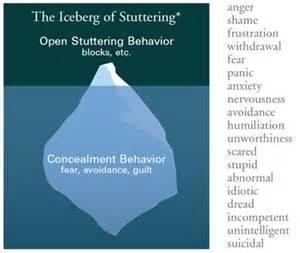 The Iceberg of Stuttering Stuttering