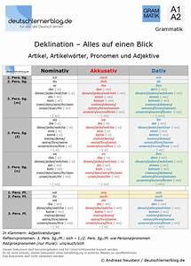Deklination Deutsch Artikel Artikelwrter Pronomen