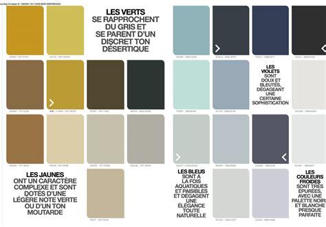 palette de couleur pour cuisine palette couleur peinture mur ciabiz com