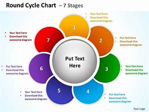 Round Cycle Chart 7 Stages Powerpoint Diagrams