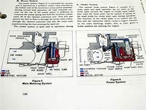 Ford 2000 3000 3400 3500 4000 4400 4500 5500 Tractor Service Manual Repair Shop