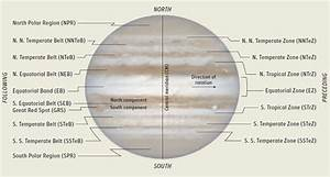 Jupiter U0026 39 S Belts And Zones