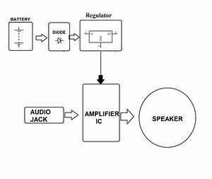 Mini Audio Amplifier Project