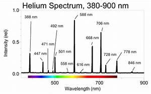 Image Gallery helium wavelengths of literature