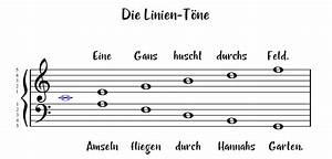 Musik Zum Lesen : notenlesen merkspr che f r die linien t ne der zauberklavier blog ~ Orissabook.com Haus und Dekorationen