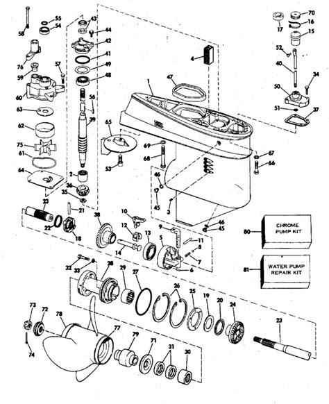 75 hp chrysler outboard motor manual impremedia net