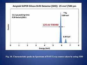 Silicon Drift Detectors Sddedxrf2011