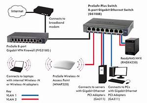 Netgear Gs108e-300aus Prosafe Plus Gigabit Switch