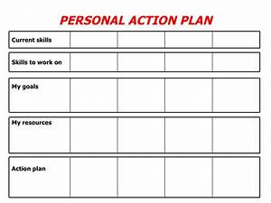 what is an action plan template images template design ideas With what is an action plan template