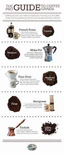 The Pro Guide To Coffee Grinds  Coffe  Guide