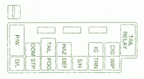 2001 Chevy Tracker Fuse Diagram by Chevrolet Fuse Box Diagram Fuse Box Chevy Tracker Layout