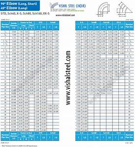 Carbon Steel Fittings Dimensions Chart Pictures To Pin On