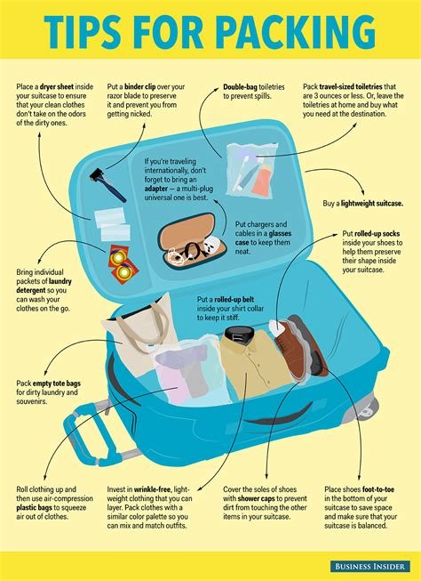 packing light for travel how to pack a suitcase business insider