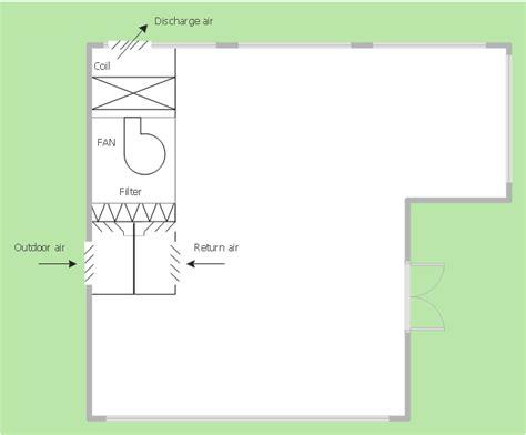 ventilation system layout