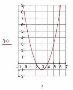 Quadratische Funktionen Scheitelpunkt Berechnen : l sungen grundlagen quadratische funktionen i mathe ~ Themetempest.com Abrechnung