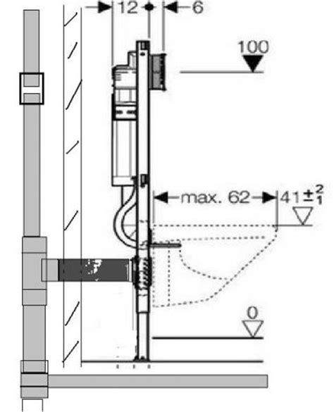 toilet plaatsen zonder aansluiting standaard hoogte ophangpunt bovenkant pot