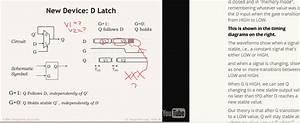 D Latch Timing Diagram