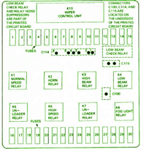 bmw fuse box diagram fuse box bmw   power