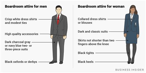 How To Dress Your Best In Any Work Environment, From A. Do I Need Title Insurance Facts Of Hurricanes. Clear Choice Implants Reviews. Clothing Inventory Software Rapid Detox Nj. Community Colleges In El Paso. Paralegal Certification Test. Asphalt Road Construction Inguinal Lymph Node. Personal Identifying Information. Nursing School In Hawaii Dish Tv Diwali Offer