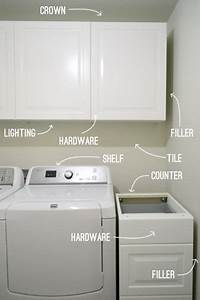Ikea laundry room cabinets design ideas in 3 for Best brand of paint for kitchen cabinets with wall art canada