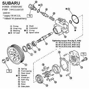 U201997 Outback Power Steering Pump Leak U2026