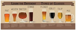 Favourite Beer Glass/Mug? - Food & Drink - Level1Techs Forums