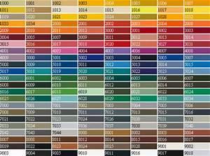 Farbe Ral 9010 : farbiger bootslack ~ Markanthonyermac.com Haus und Dekorationen