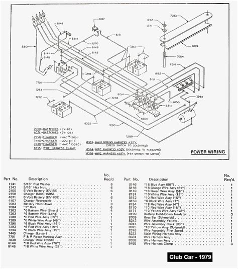 yamaha 48 volt golf cart charger problems the best cart in word