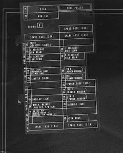 92-95 Interior Fuse Box Map