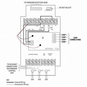 Protec 6000  Firebeam40 Loop Powered Reflective Optical Beam Smoke Detector