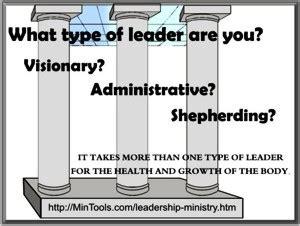 church leadership ministry training factors leaders