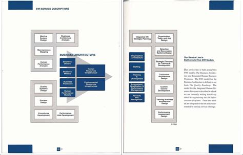 business plan for kitchen cabinet business pdf woodworking